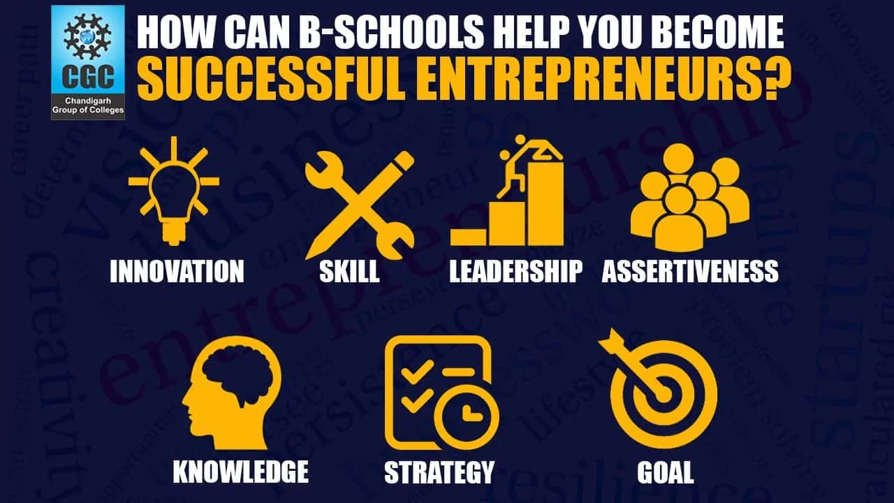 How can B-schools help you become successful entrepreneurs?