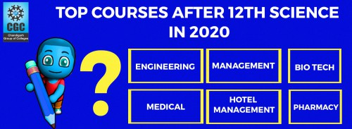 Top Courses After 12th Science in 2020
